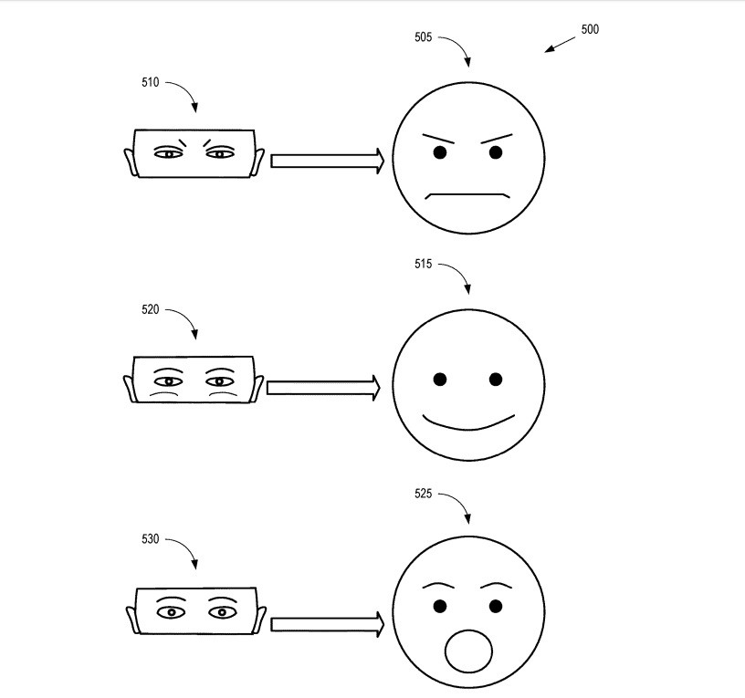 System Works I Guess That Means >> Google Files Patent For Eye Tracking System That Reads Expressions