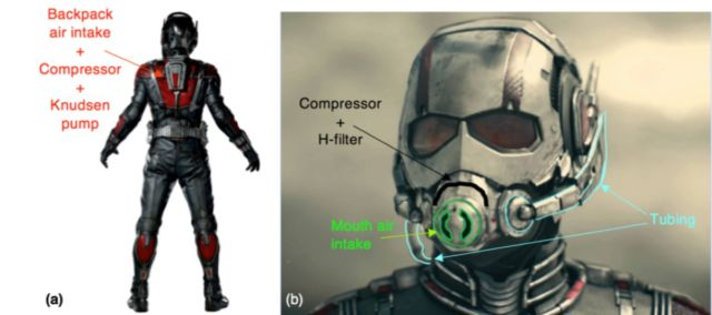 Microfluidic technology integration into the Ant-Man suit from the 2015 film. It has a backpack unit connected to the mask with tubing.