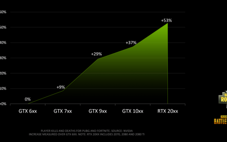 NVENC vs  X264 — Does CPU or RTX GPU encoding work best for