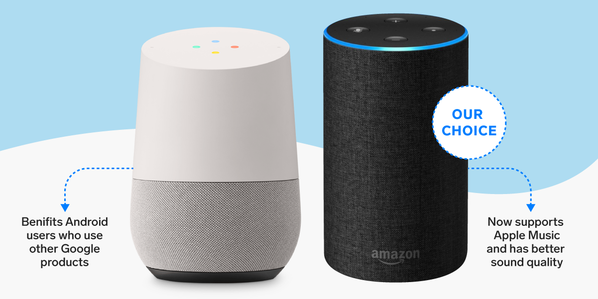 Amazon Echo vs Google Home Bottom Line