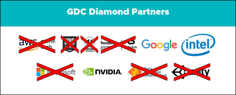 The state of GDC 2020 as of 3:00pm (Eastern) on February 28. Most of the major sponsors have withdrawn.